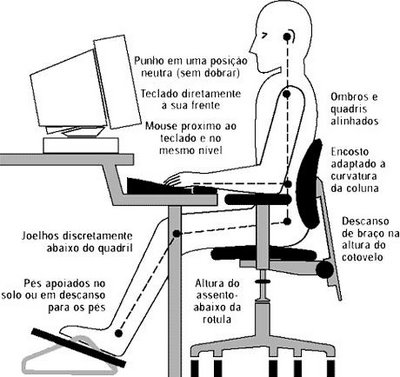 postura-ideal-em-frente-ao-computador