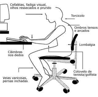 postura_trabalho
